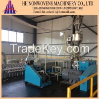 2400mm SMS pp spunbond nonwovens production machinery