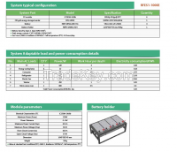ReneSola 1kW Off-grid Solar Kit