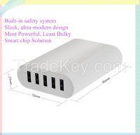 USB Ports Mobile Phone