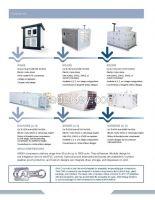 Angi Compressor Series