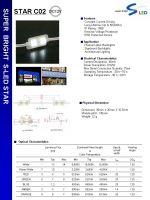 Super Bright LED Module - STAR C02