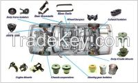 Passenger Car Polymer Products