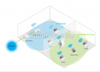 Wireless-N Long Range Extender
