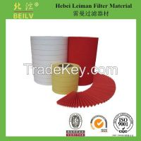 All kinds filter paper of Automotive Air Filters/High air permeability filter paper