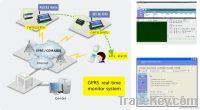 RS232 bidirectional data transmission GPRS RTU CWT5110