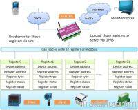 MODBUS GPRS RTU CWT5002-2 I/O, analog inputs and Standard modbus proto