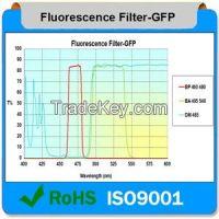 Fluorescence Microscope filter 470nm