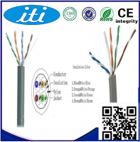 High quality Cat5e UTP communication cable lan cable