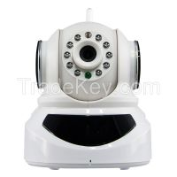 Wireless network camera, megapixel ip camera with double atenna, bette