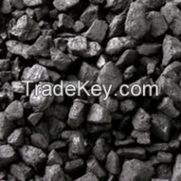 Mineral Products