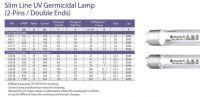 TUV G8T5 G5 base 8W UV-C germicidal bulb