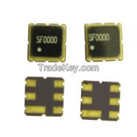 SAW filters for wireless audio video
