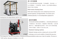 Hydraulic Foaming Machine using for Solar Heater Manufacturing